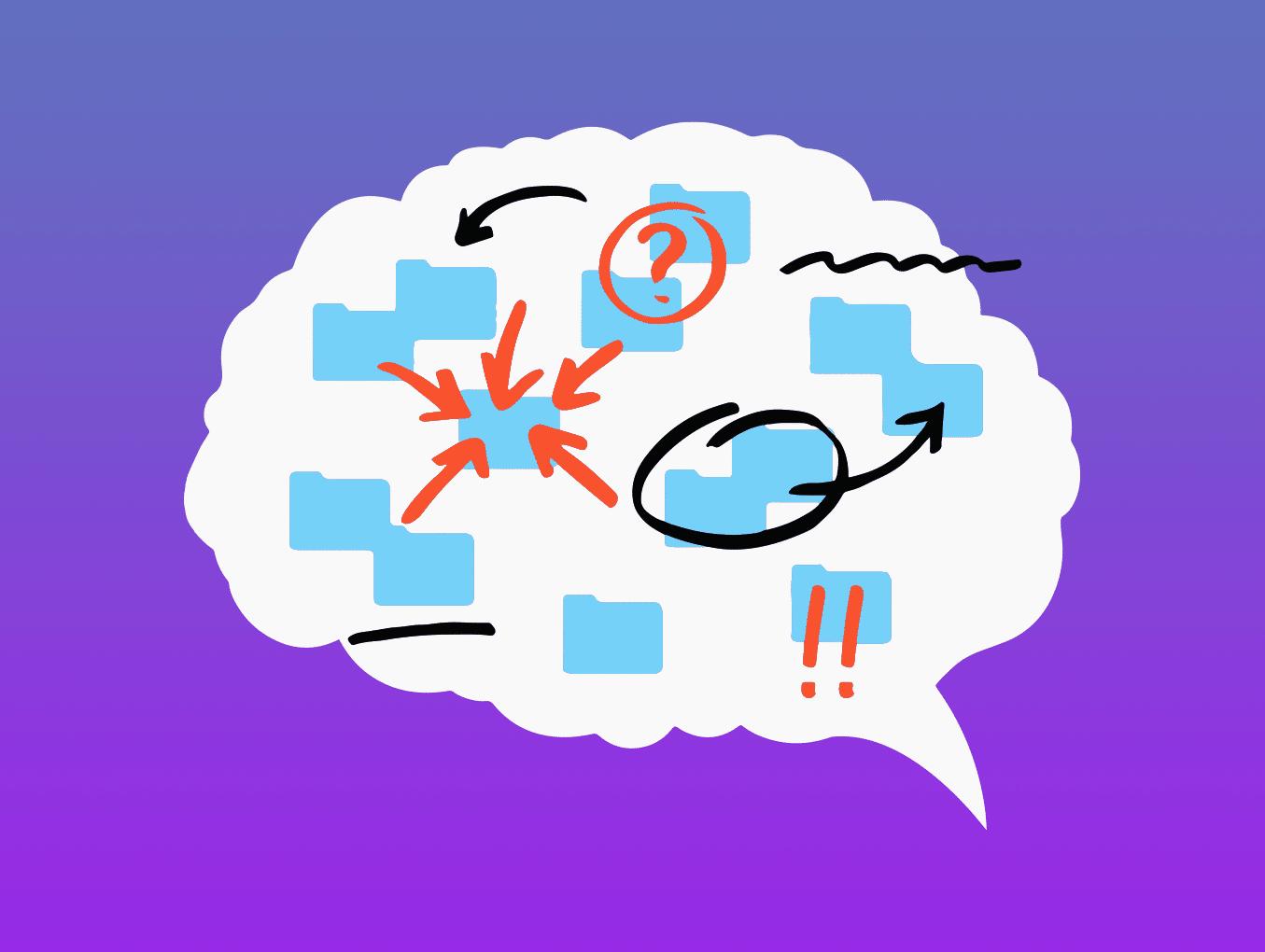 O que causa a fibromialgia? O papel do cérebro